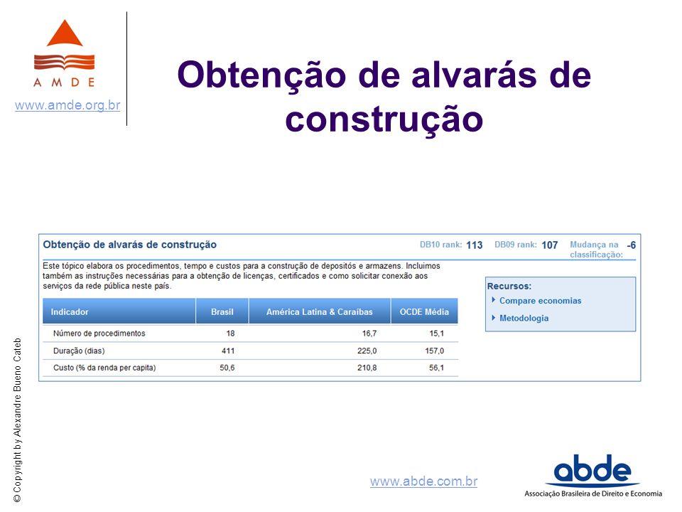 © Copyright by Alexandre Bueno Cateb www.amde.org.br www.abde.com.br Obtenção de alvarás de construção
