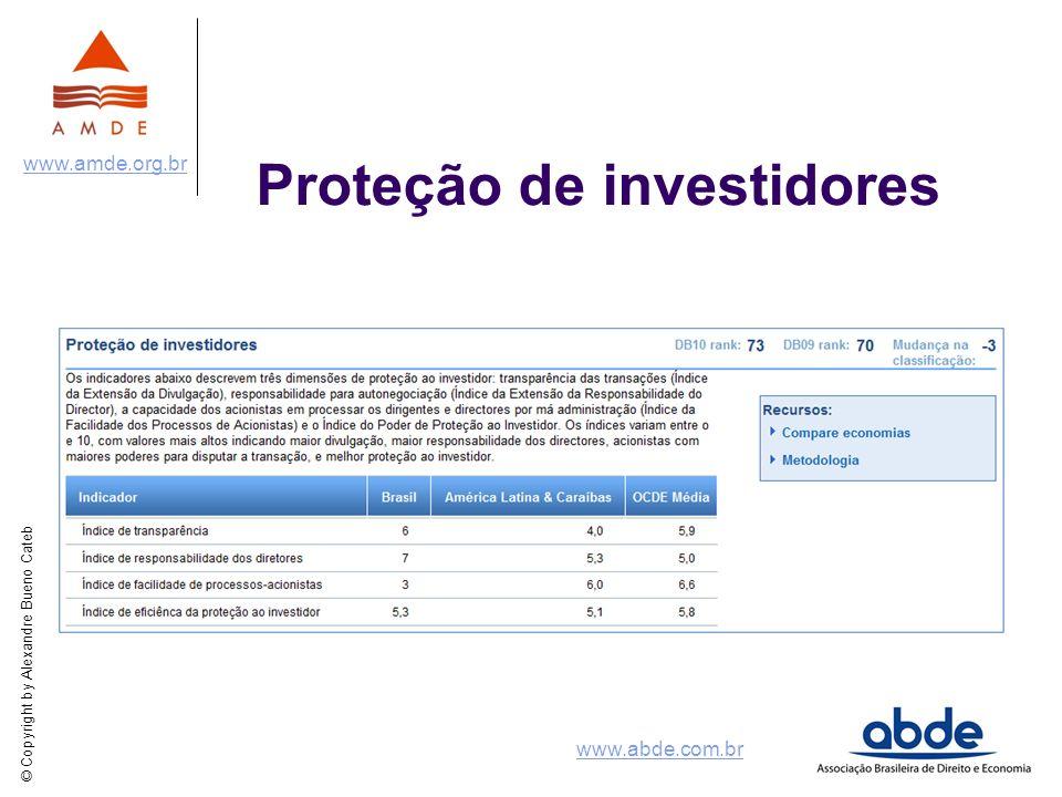 © Copyright by Alexandre Bueno Cateb www.amde.org.br www.abde.com.br Proteção de investidores