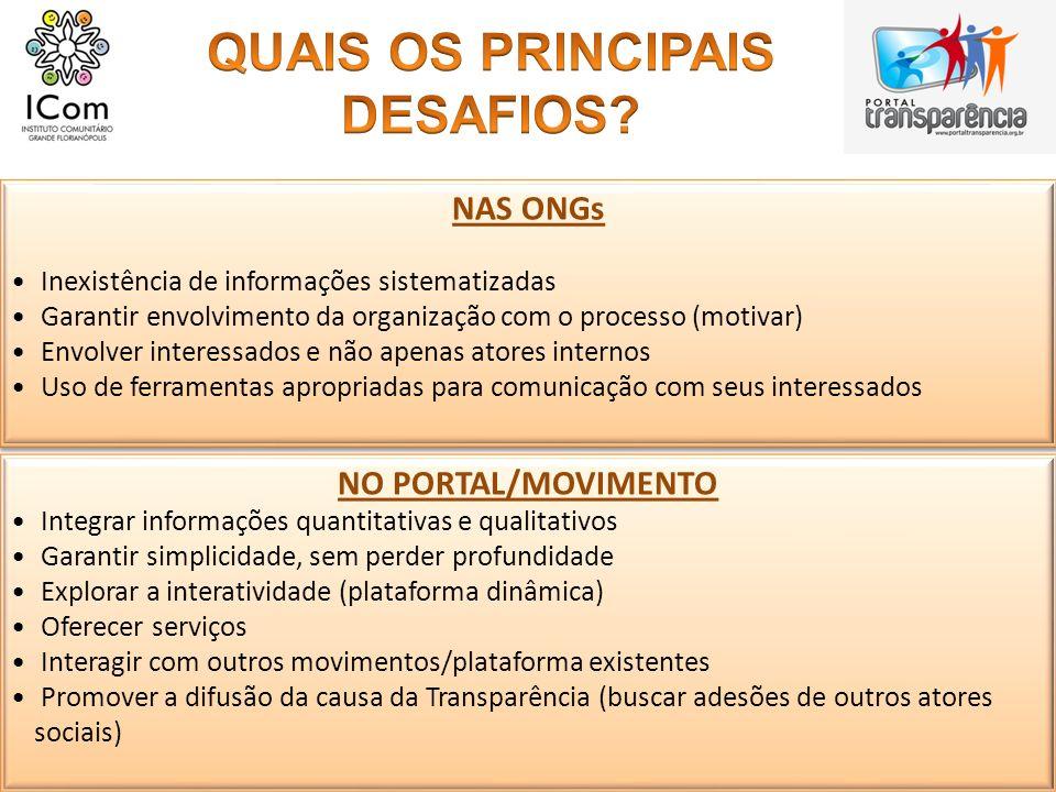 NAS ONGs Inexistência de informações sistematizadas Garantir envolvimento da organização com o processo (motivar) Envolver interessados e não apenas a