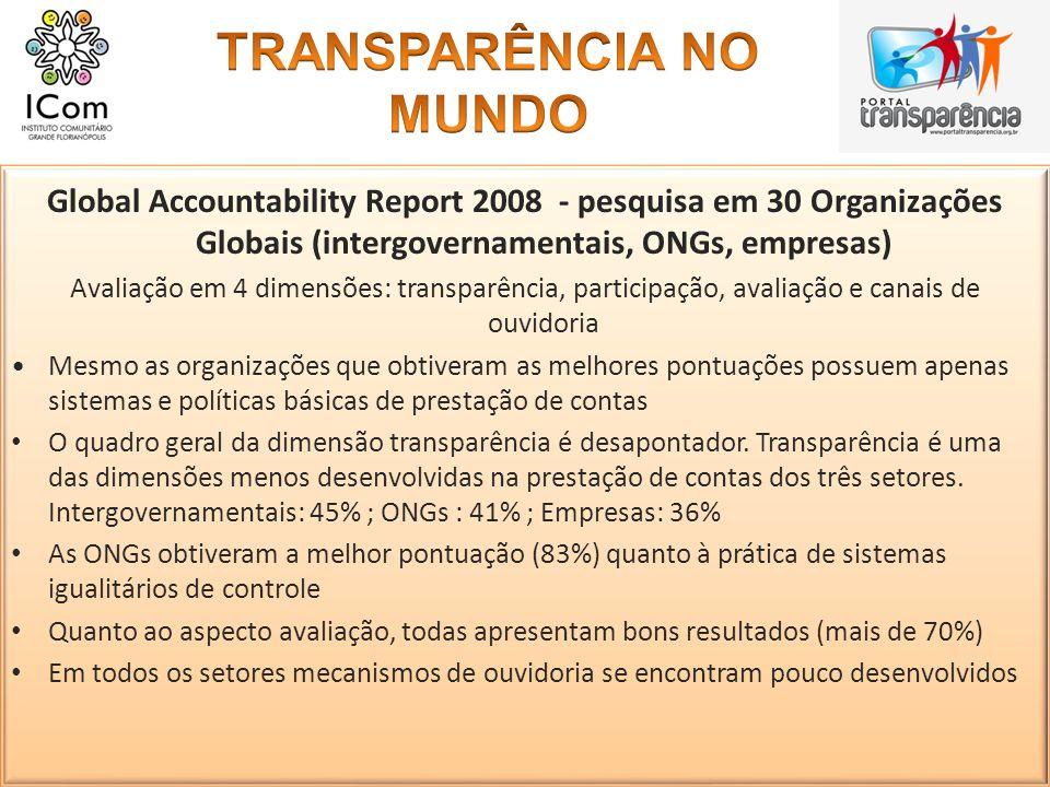 Global Accountability Report 2008 - pesquisa em 30 Organizações Globais (intergovernamentais, ONGs, empresas) Avaliação em 4 dimensões: transparência,