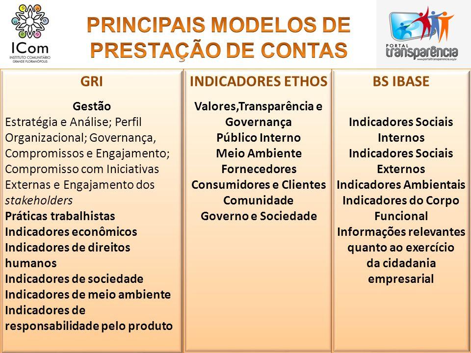 GRI Gestão Estratégia e Análise; Perfil Organizacional; Governança, Compromissos e Engajamento; Compromisso com Iniciativas Externas e Engajamento dos