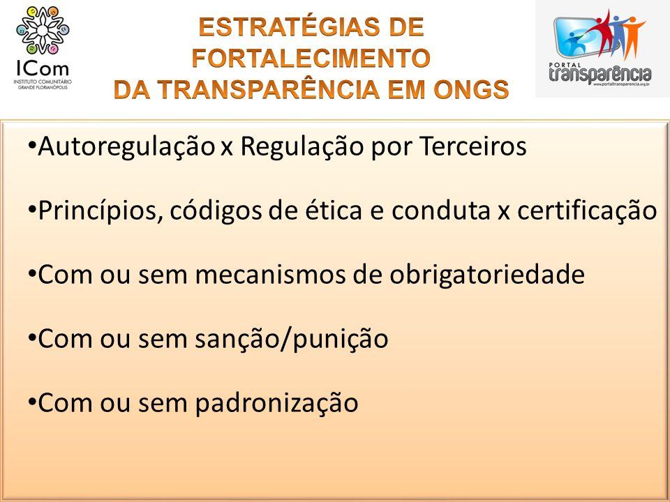Autoregulação x Regulação por Terceiros Princípios, códigos de ética e conduta x certificação Com ou sem mecanismos de obrigatoriedade Com ou sem sanç