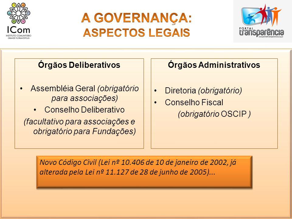 Órgãos Deliberativos Assembléia Geral (obrigatório para associações) Conselho Deliberativo (facultativo para associações e obrigatório para Fundações)