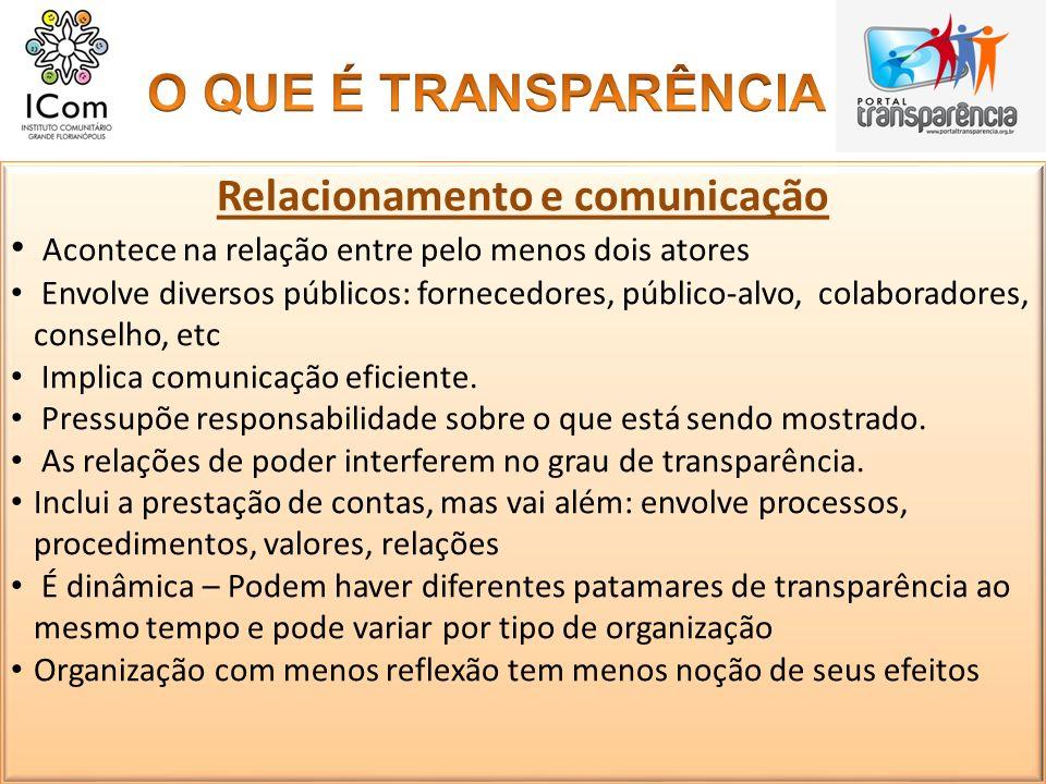 Relacionamento e comunicação Acontece na relação entre pelo menos dois atores Envolve diversos públicos: fornecedores, público-alvo, colaboradores, co