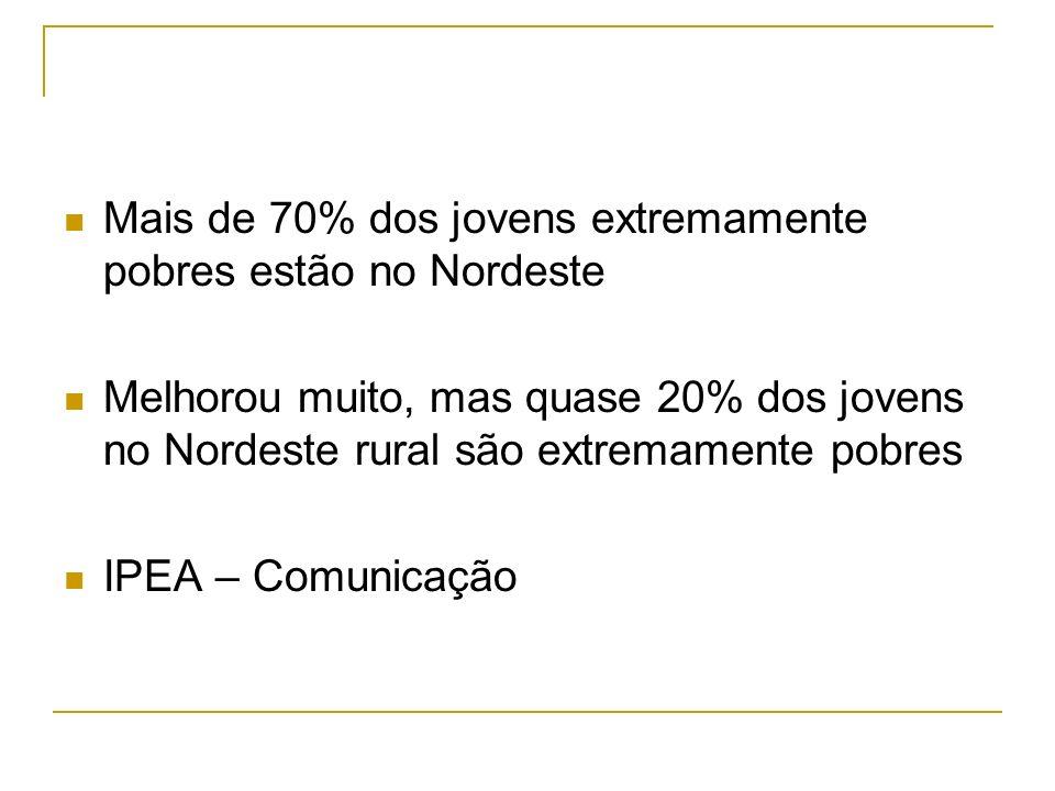 Mais de 70% dos jovens extremamente pobres estão no Nordeste Melhorou muito, mas quase 20% dos jovens no Nordeste rural são extremamente pobres IPEA –