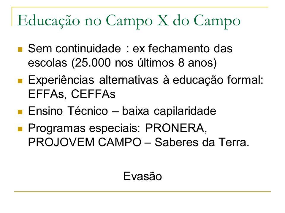 Educação no Campo X do Campo Sem continuidade : ex fechamento das escolas (25.000 nos últimos 8 anos) Experiências alternativas à educação formal: EFF