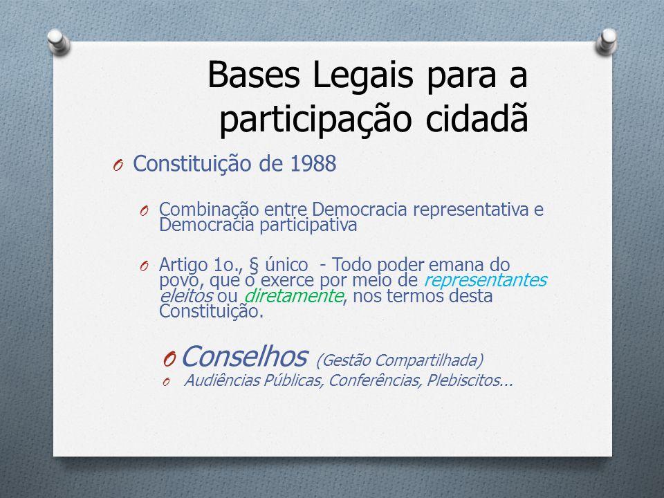 Bases Legais para a participação cidadã O Constituição de 1988 O Combinação entre Democracia representativa e Democracia participativa O Artigo 1o., §