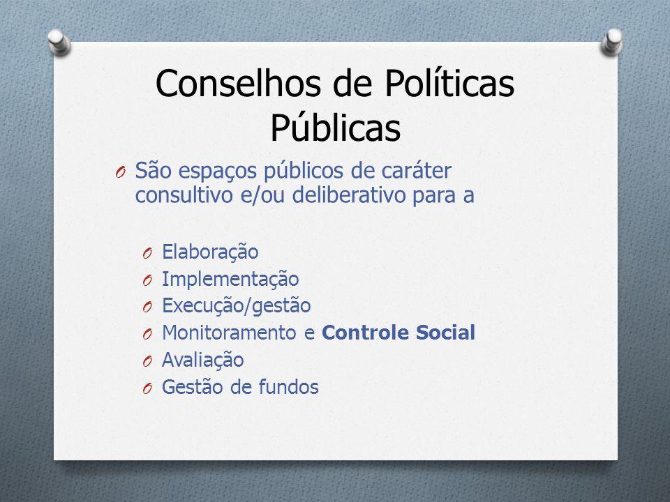 Conselhos de Políticas Públicas O São espaços públicos de caráter consultivo e/ou deliberativo para a O Elaboração O Implementação O Execução/gestão O
