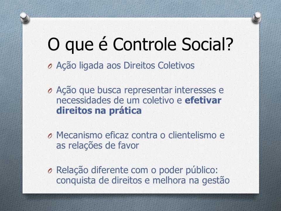 O que é Controle Social? O Ação ligada aos Direitos Coletivos O Ação que busca representar interesses e necessidades de um coletivo e efetivar direito