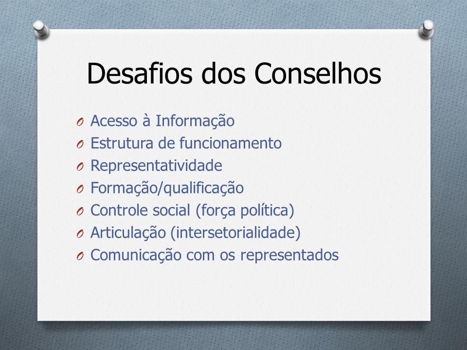 Desafios dos Conselhos O Acesso à Informação O Estrutura de funcionamento O Representatividade O Formação/qualificação O Controle social (força políti