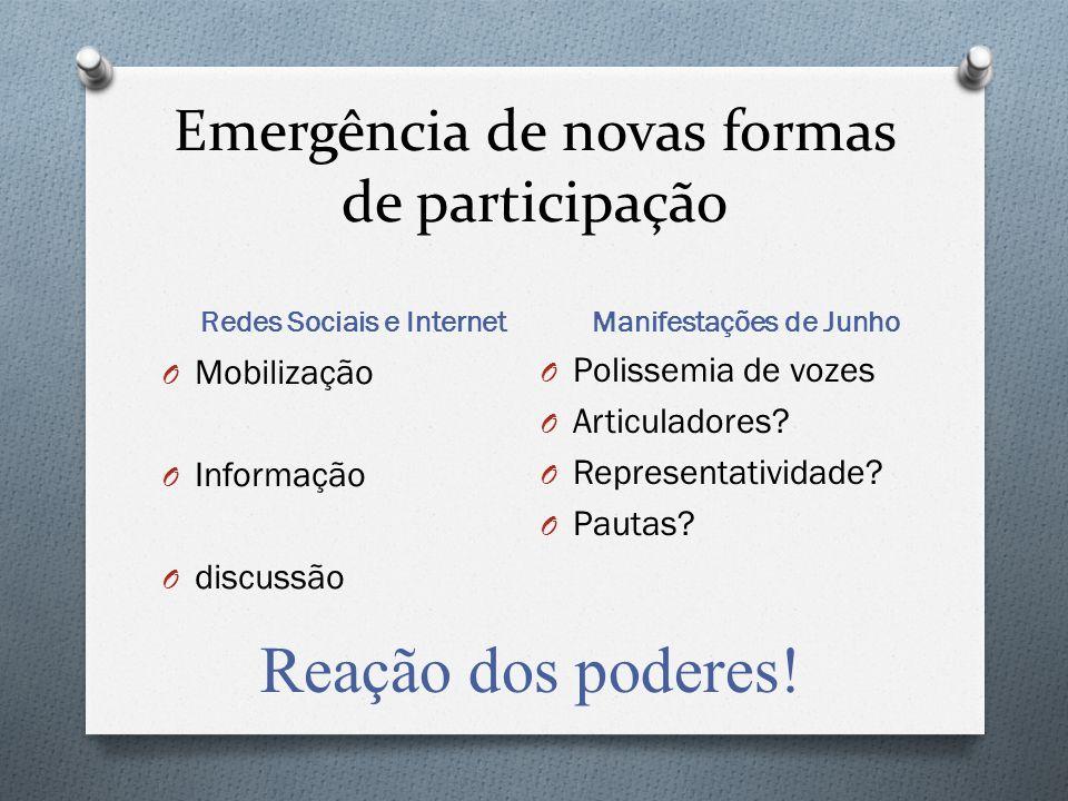 Emergência de novas formas de participação Redes Sociais e Internet Manifestações de Junho O Mobilização O Informação O discussão O Polissemia de voze
