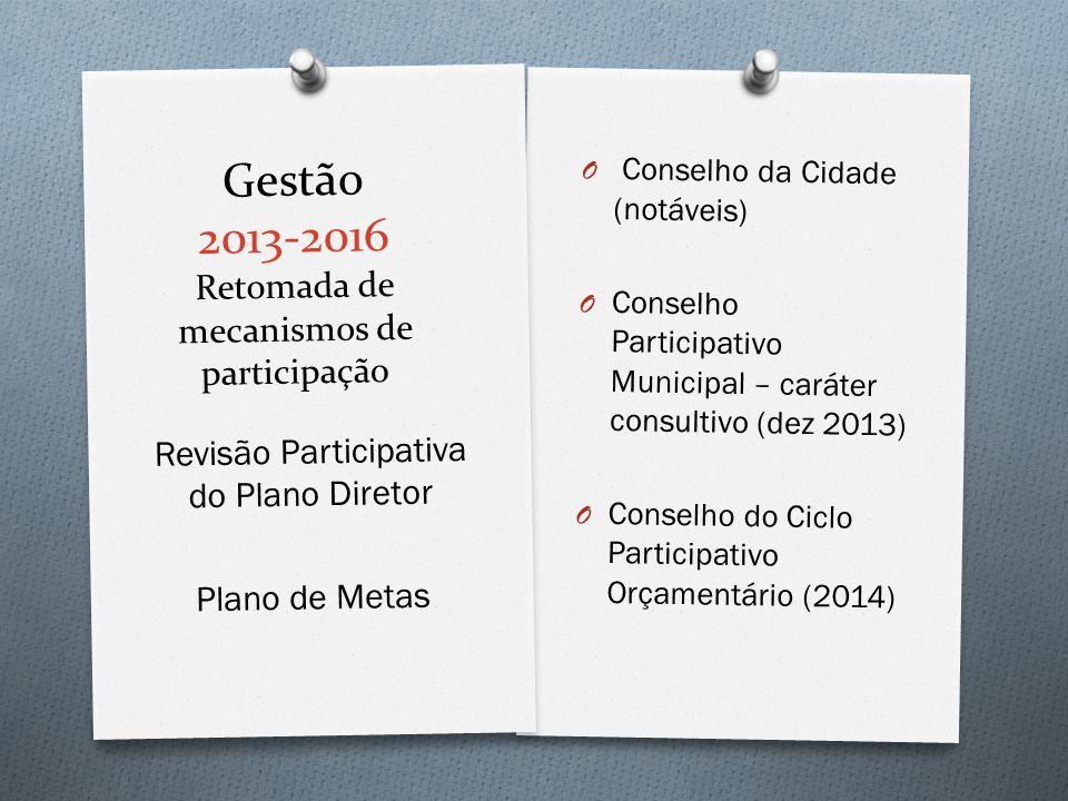 Gestão 2013-2016 Retomada de mecanismos de participação O Conselho da Cidade (notáveis) O Conselho Participativo Municipal – caráter consultivo (dez 2