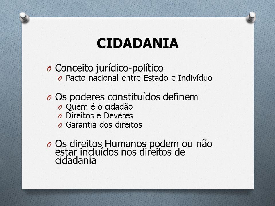 CIDADANIA O Conceito jurídico-político O Pacto nacional entre Estado e Indivíduo O Os poderes constituídos definem O Quem é o cidadão O Direitos e Dev