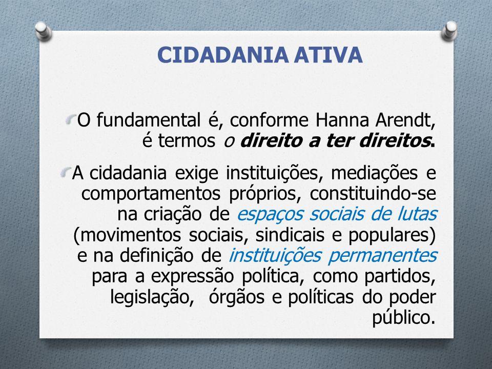 O fundamental é, conforme Hanna Arendt, é termos o direito a ter direitos. A cidadania exige instituições, mediações e comportamentos próprios, consti