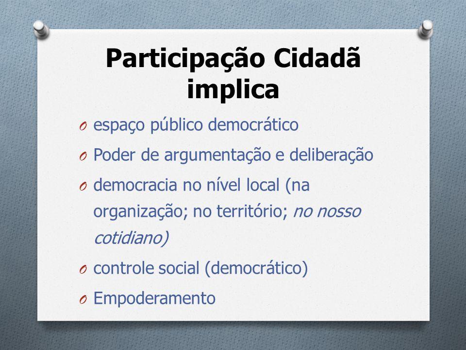 Participação Cidadã implica O espaço público democrático O Poder de argumentação e deliberação O democracia no nível local (na organização; no territó