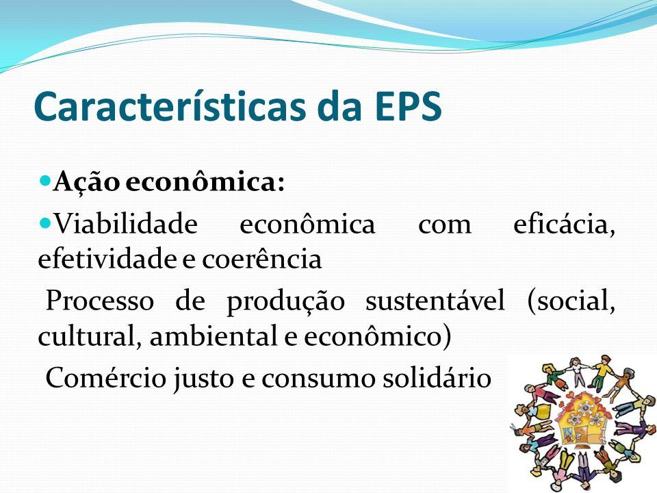 Características da EPS Ação econômica: Viabilidade econômica com eficácia, efetividade e coerência Processo de produção sustentável (social, cultural,