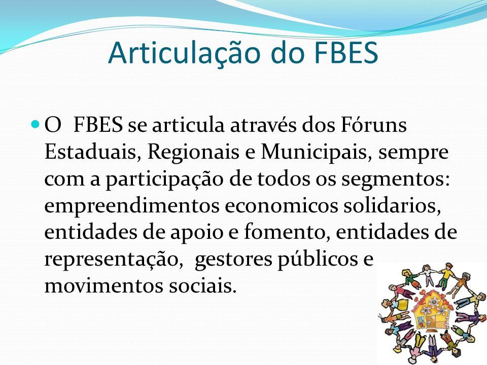 Articulação do FBES O FBES se articula através dos Fóruns Estaduais, Regionais e Municipais, sempre com a participação de todos os segmentos: empreend
