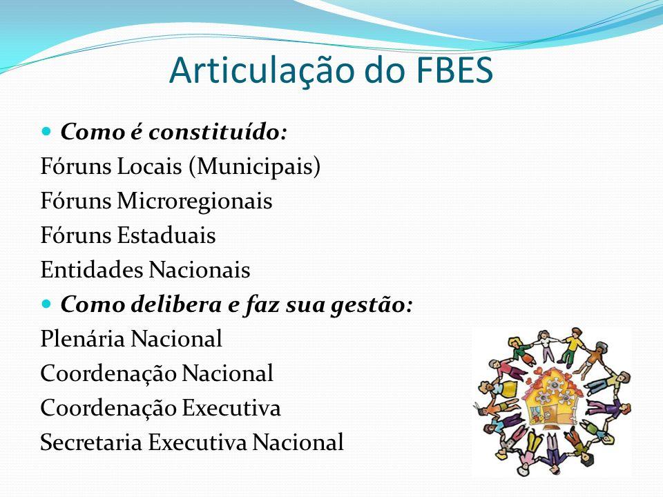 Articulação do FBES Como é constituído: Fóruns Locais (Municipais) Fóruns Microregionais Fóruns Estaduais Entidades Nacionais Como delibera e faz sua