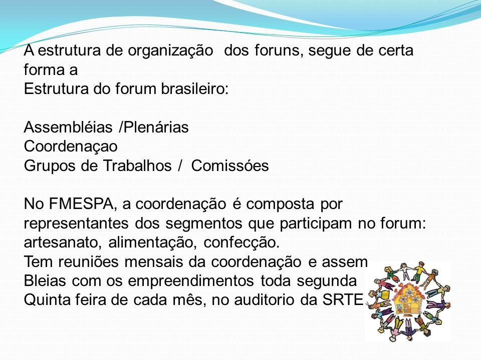 A estrutura de organização dos foruns, segue de certa forma a Estrutura do forum brasileiro: Assembléias /Plenárias Coordenaçao Grupos de Trabalhos /