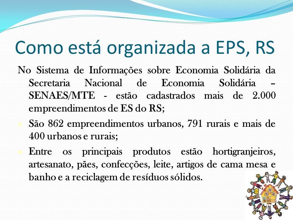 Como está organizada a EPS, RS No Sistema de Informações sobre Economia Solidária da Secretaria Nacional de Economia Solidária – SENAES/MTE - estão ca