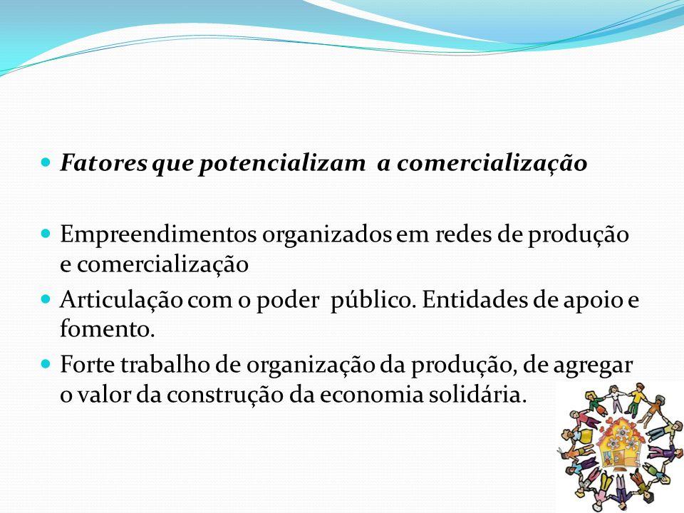 Fatores que potencializam a comercialização Empreendimentos organizados em redes de produção e comercialização Articulação com o poder público. Entida