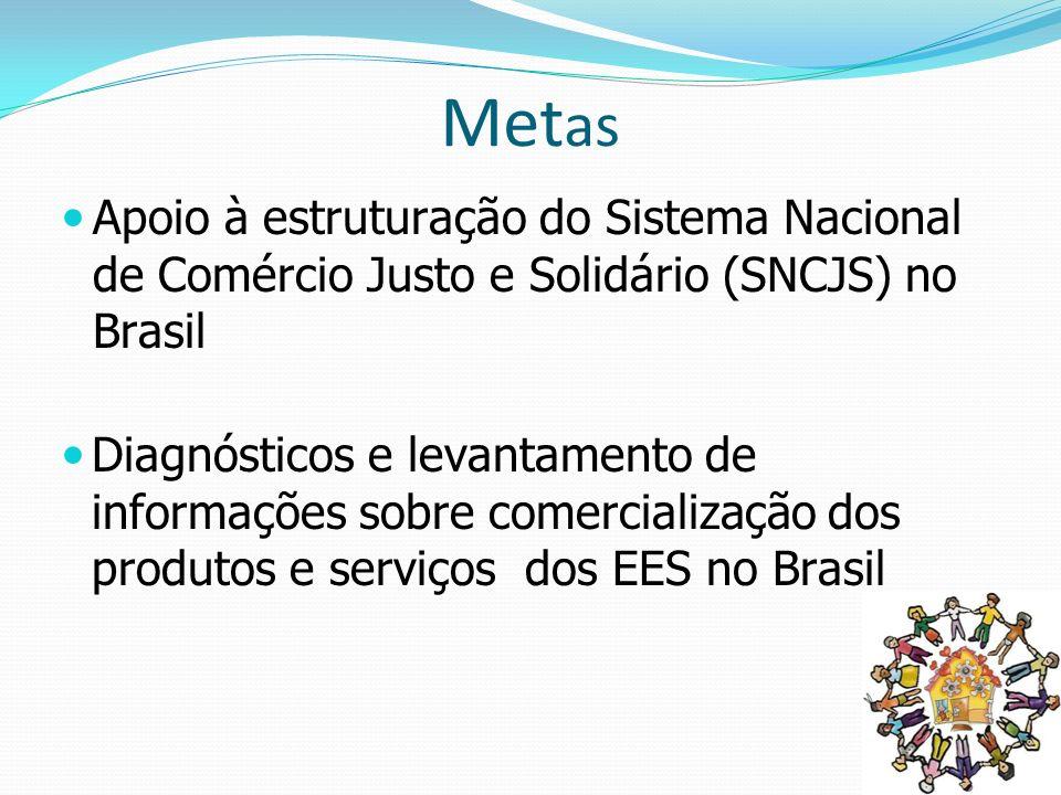 Met as Apoio à estruturação do Sistema Nacional de Comércio Justo e Solidário (SNCJS) no Brasil Diagnósticos e levantamento de informações sobre comer