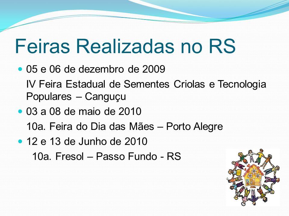 Feiras Realizadas no RS 05 e 06 de dezembro de 2009 IV Feira Estadual de Sementes Criolas e Tecnologia Populares – Canguçu 03 a 08 de maio de 2010 10a