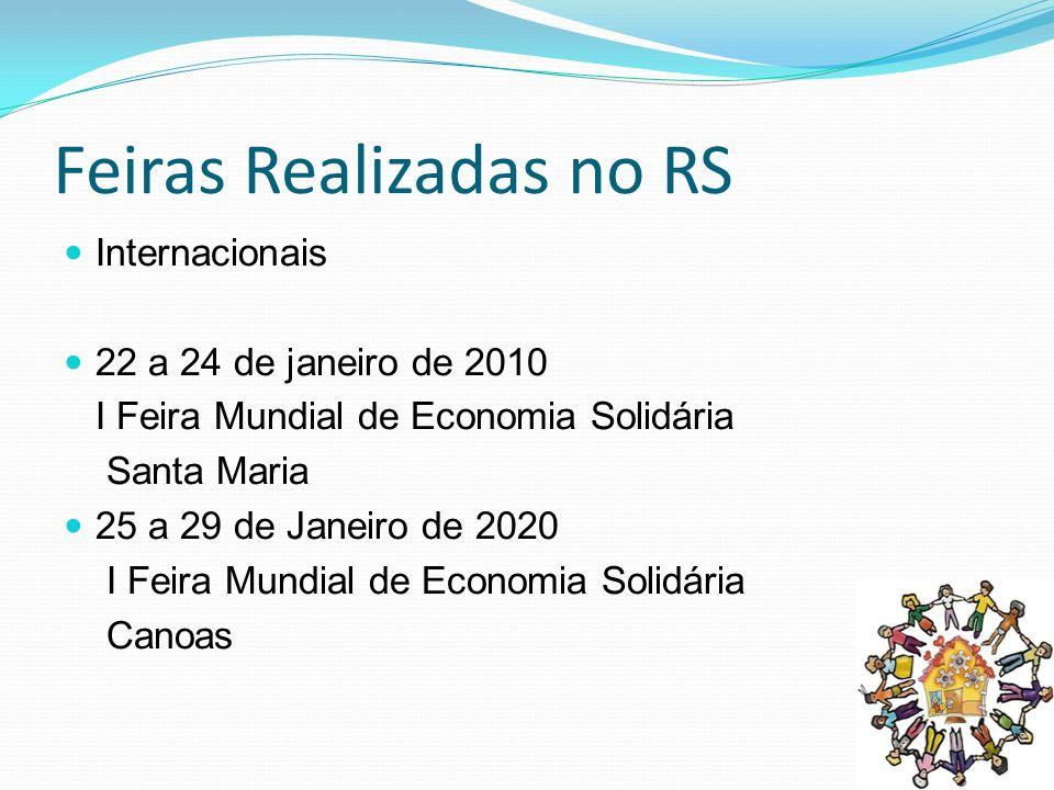Feiras Realizadas no RS Internacionais 22 a 24 de janeiro de 2010 I Feira Mundial de Economia Solidária Santa Maria 25 a 29 de Janeiro de 2020 I Feira