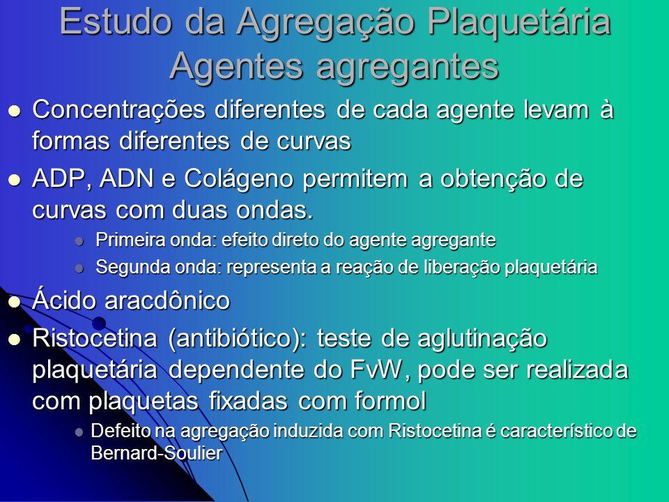 Estudo da Agregação Plaquetária Agentes agregantes Concentrações diferentes de cada agente levam à formas diferentes de curvas Concentrações diferente