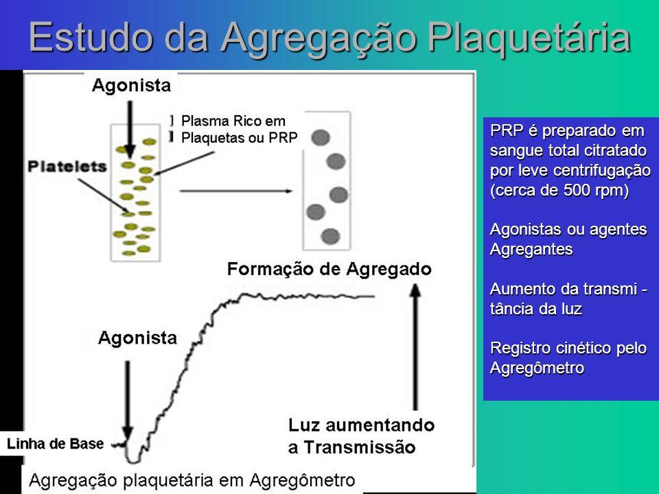 PRP é preparado em sangue total citratado por leve centrifugação (cerca de 500 rpm) Agonistas ou agentes Agregantes Aumento da transmi - tância da luz