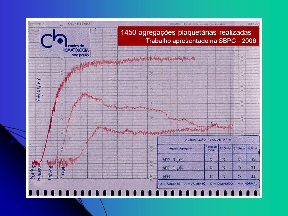 1450 agregações plaquetárias realizadas Trabalho apresentado na SBPC - 2006