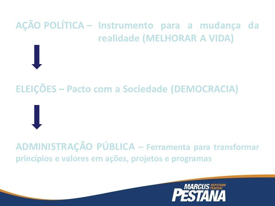 AÇÃO POLÍTICA – Instrumento para a mudança da realidade (MELHORAR A VIDA) ELEIÇÕES – Pacto com a Sociedade (DEMOCRACIA) ADMINISTRAÇÃO PÚBLICA – Ferramenta para transformar princípios e valores em ações, projetos e programas
