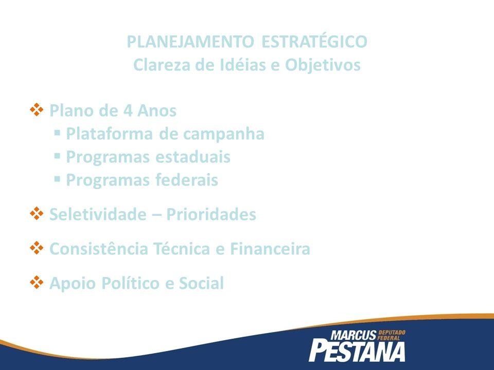 PLANEJAMENTO ESTRATÉGICO Clareza de Idéias e Objetivos Plano de 4 Anos Plataforma de campanha Programas estaduais Programas federais Seletividade – Prioridades Consistência Técnica e Financeira Apoio Político e Social