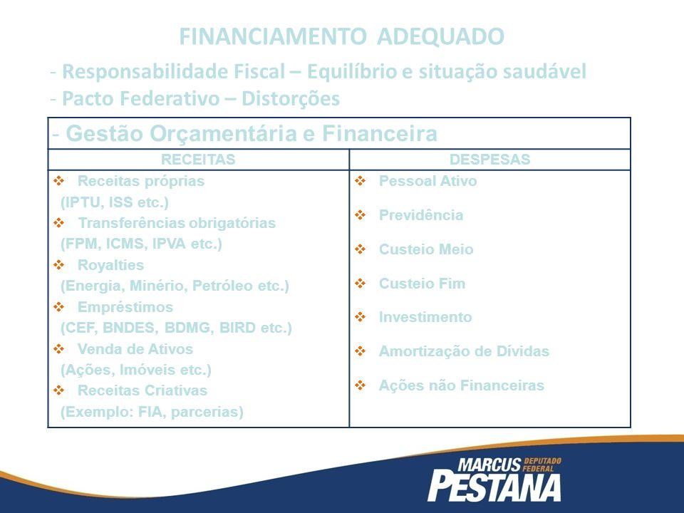 FINANCIAMENTO ADEQUADO - Responsabilidade Fiscal – Equilíbrio e situação saudável - Pacto Federativo – Distorções - Gestão Orçamentária e Financeira RECEITASDESPESAS Receitas próprias (IPTU, ISS etc.) Transferências obrigatórias (FPM, ICMS, IPVA etc.) Royalties (Energia, Minério, Petróleo etc.) Empréstimos (CEF, BNDES, BDMG, BIRD etc.) Venda de Ativos (Ações, Imóveis etc.) Receitas Criativas (Exemplo: FIA, parcerias) Pessoal Ativo Previdência Custeio Meio Custeio Fim Investimento Amortização de Dívidas Ações não Financeiras