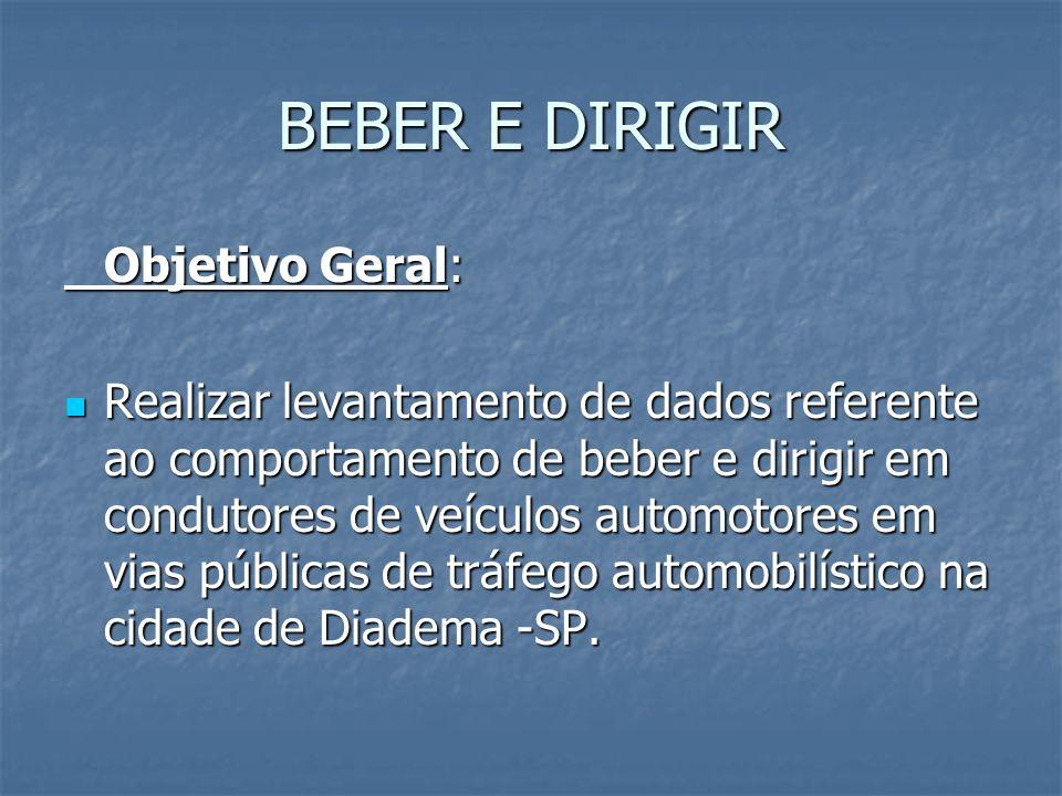 BEBER E DIRIGIR Objetivo Geral: Objetivo Geral: Realizar levantamento de dados referente ao comportamento de beber e dirigir em condutores de veículos