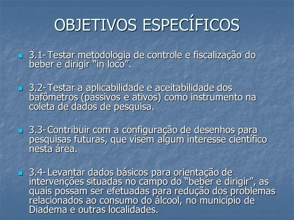 OBJETIVOS ESPECÍFICOS 3.1-Testar metodologia de controle e fiscalização do beber e dirigir in loco. 3.1-Testar metodologia de controle e fiscalização