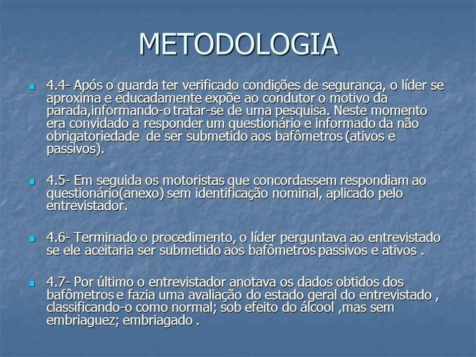 METODOLOGIA 4.4- Após o guarda ter verificado condições de segurança, o líder se aproxima e educadamente expõe ao condutor o motivo da parada,informan