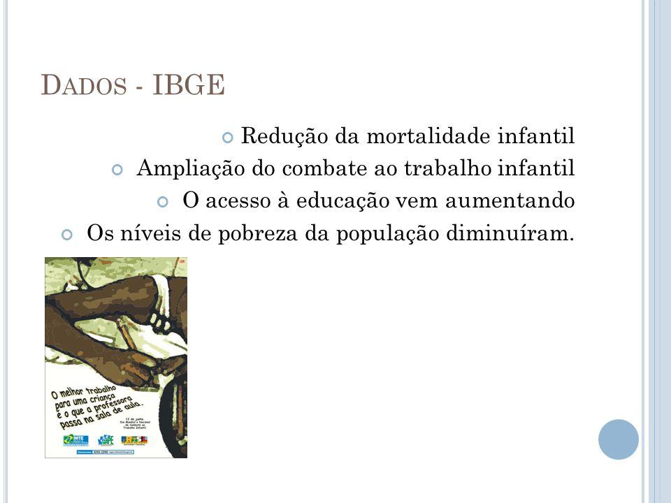 D ADOS - IBGE Redução da mortalidade infantil Ampliação do combate ao trabalho infantil O acesso à educação vem aumentando Os níveis de pobreza da pop