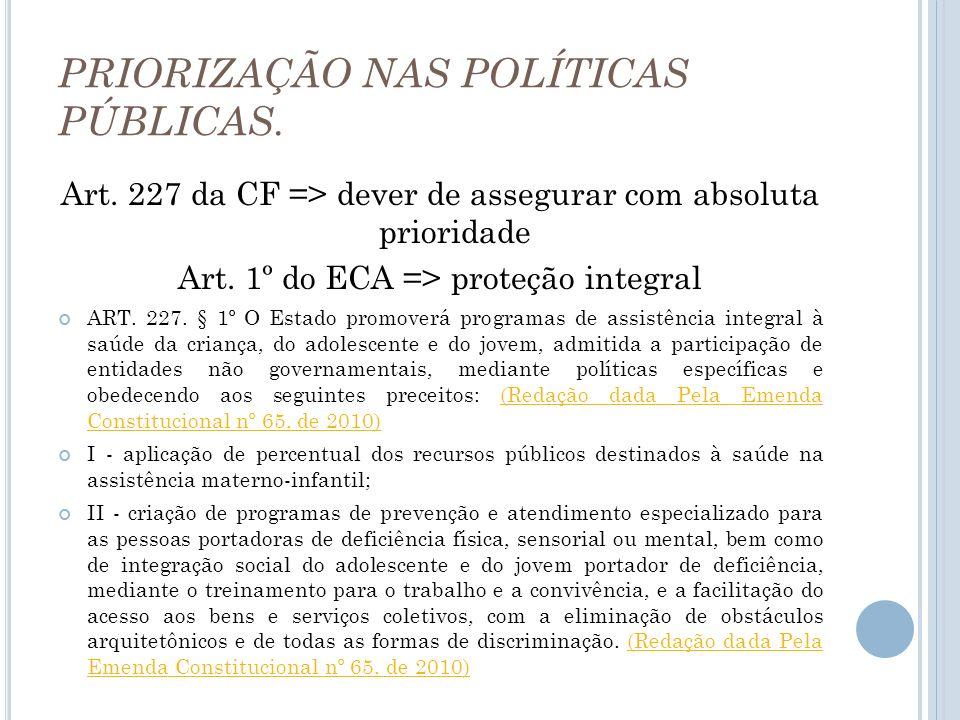 PRIORIZAÇÃO NAS POLÍTICAS PÚBLICAS. Art. 227 da CF => dever de assegurar com absoluta prioridade Art. 1º do ECA => proteção integral ART. 227. § 1º O