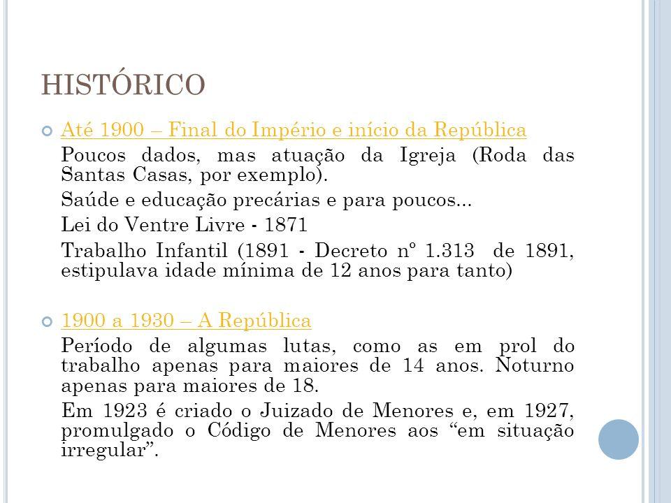 HISTÓRICO Até 1900 – Final do Império e início da República Até 1900 – Final do Império e início da República Poucos dados, mas atuação da Igreja (Rod