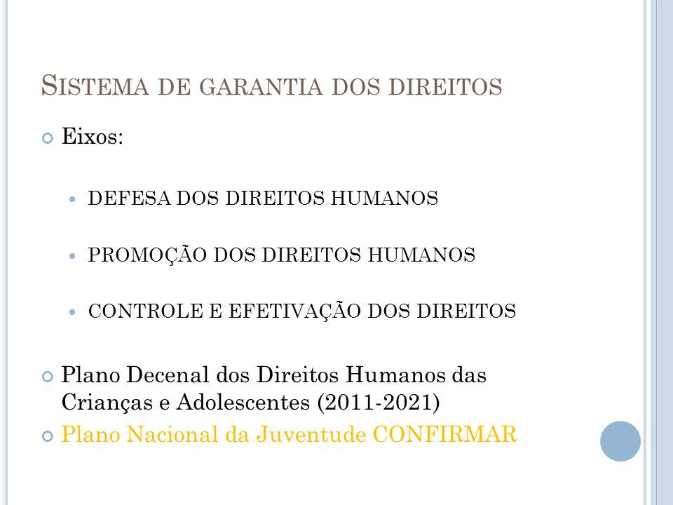 S ISTEMA DE GARANTIA DOS DIREITOS Eixos: DEFESA DOS DIREITOS HUMANOS PROMOÇÃO DOS DIREITOS HUMANOS CONTROLE E EFETIVAÇÃO DOS DIREITOS Plano Decenal do