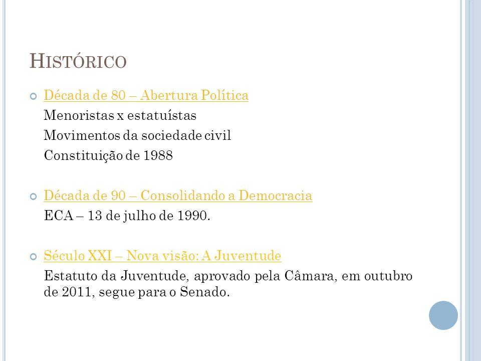 H ISTÓRICO Década de 80 – Abertura Política Década de 80 – Abertura Política Menoristas x estatuístas Movimentos da sociedade civil Constituição de 19