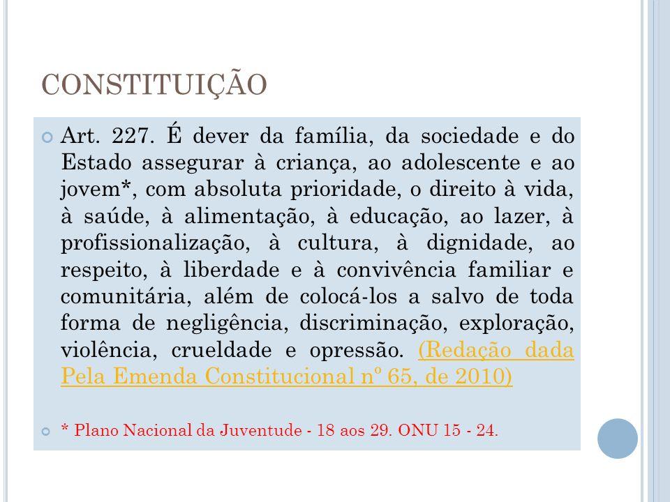 CONSTITUIÇÃO Art. 227. É dever da família, da sociedade e do Estado assegurar à criança, ao adolescente e ao jovem*, com absoluta prioridade, o direit