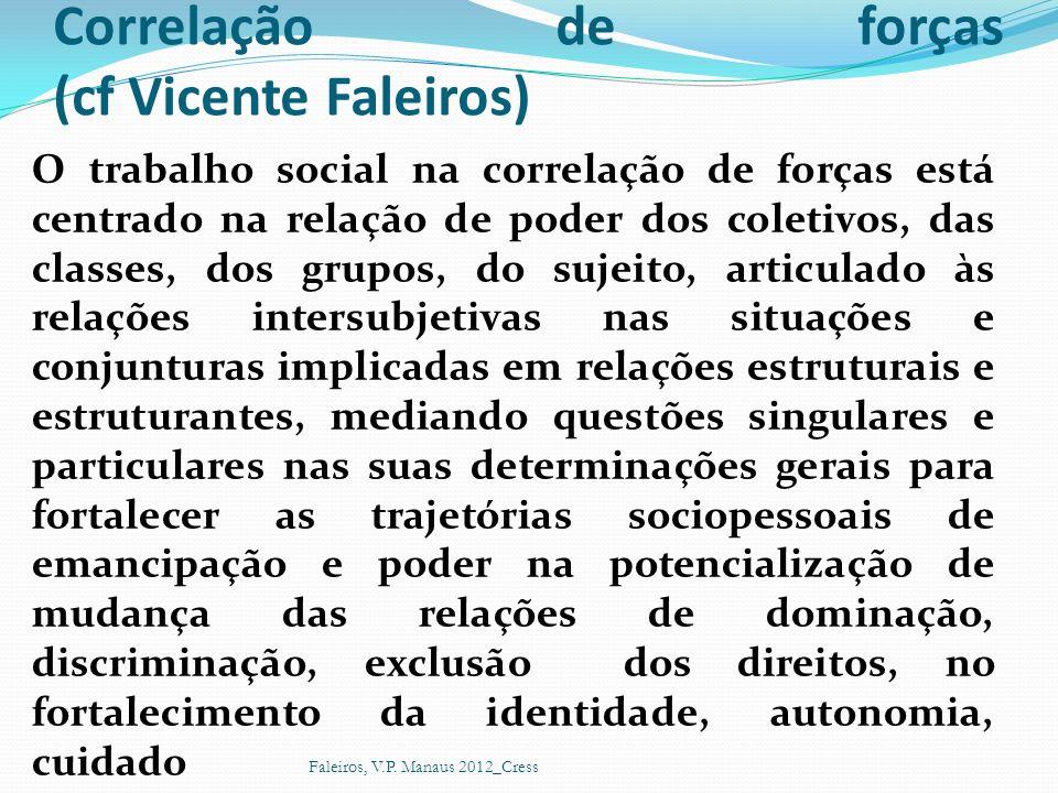 Correlação de forças (cf Vicente Faleiros) O trabalho social na correlação de forças está centrado na relação de poder dos coletivos, das classes, dos