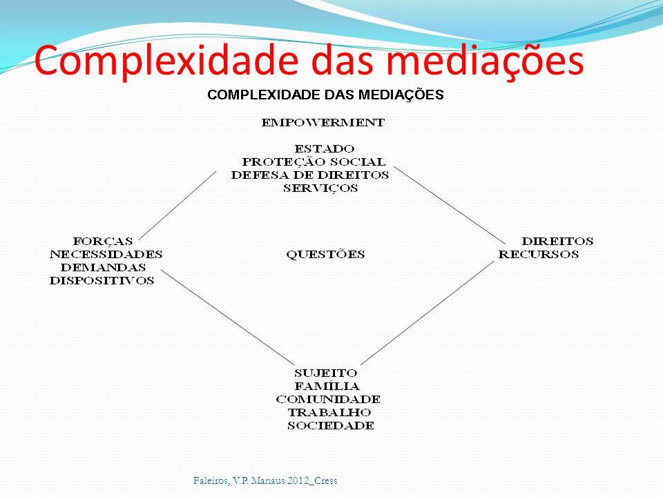 Complexidade das mediações Faleiros, V.P. Manaus 2012_Cress