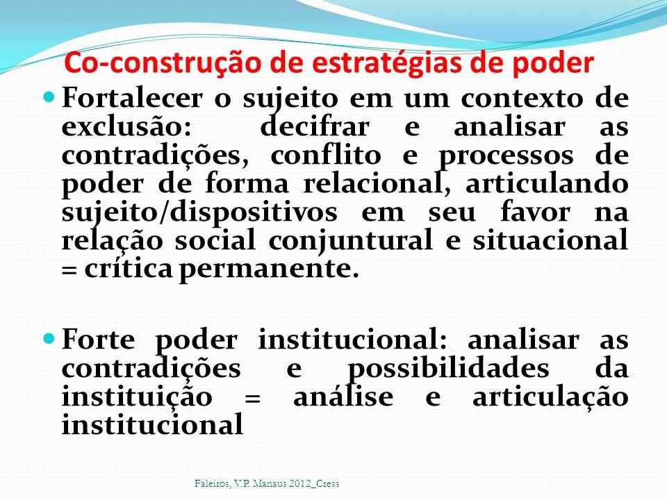 Co-construção de estratégias de poder Fortalecer o sujeito em um contexto de exclusão: decifrar e analisar as contradições, conflito e processos de po