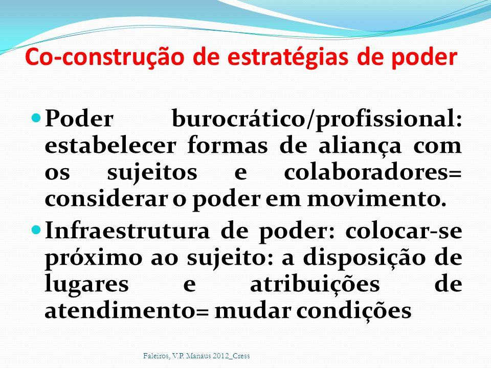 Co-construção de estratégias de poder Poder burocrático/profissional: estabelecer formas de aliança com os sujeitos e colaboradores= considerar o pode