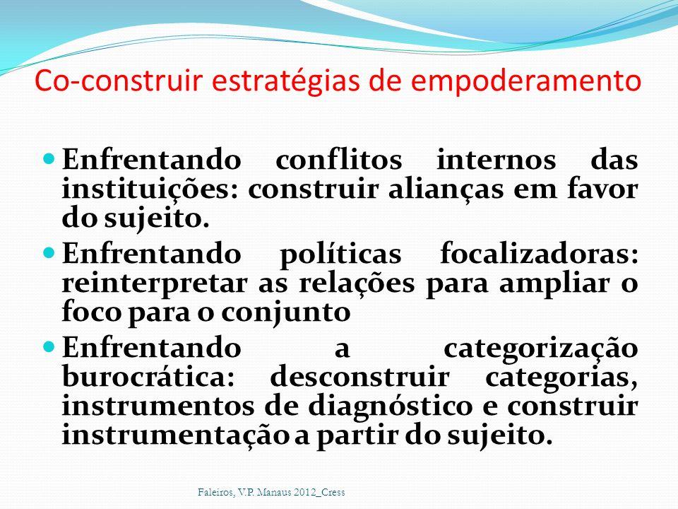 Co-construir estratégias de empoderamento Enfrentando conflitos internos das instituições: construir alianças em favor do sujeito. Enfrentando polític
