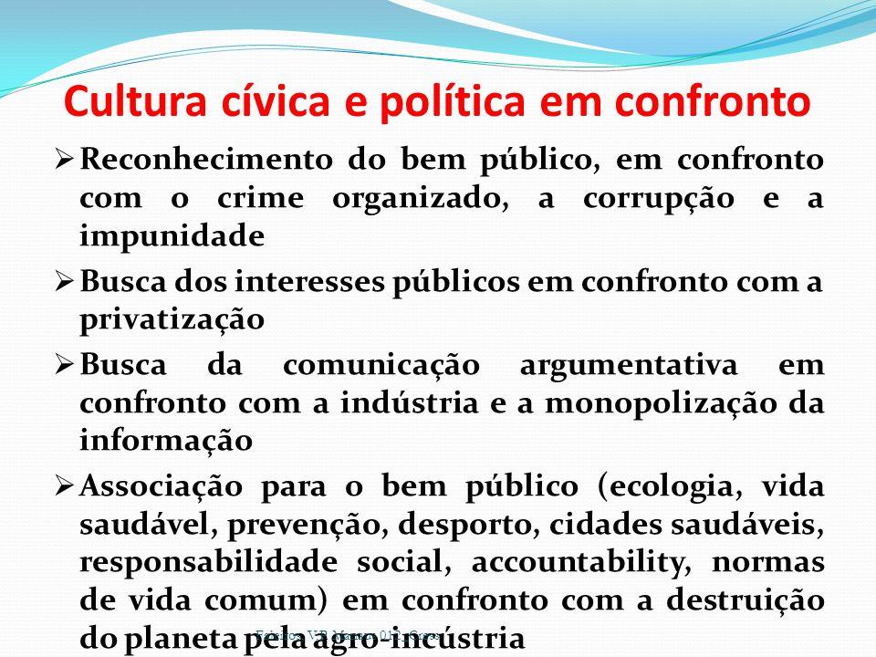 Cultura cívica e política em confronto Reconhecimento do bem público, em confronto com o crime organizado, a corrupção e a impunidade Busca dos intere