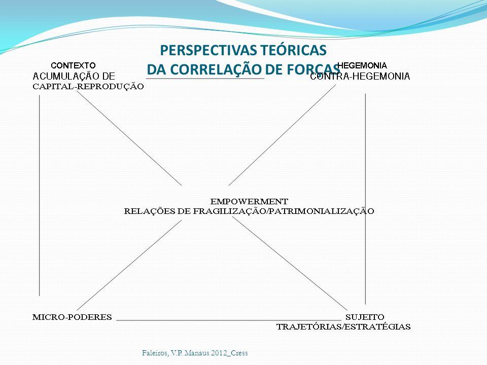 PERSPECTIVAS TEÓRICAS DA CORRELAÇÃO DE FORÇAS Faleiros, V.P. Manaus 2012_Cress